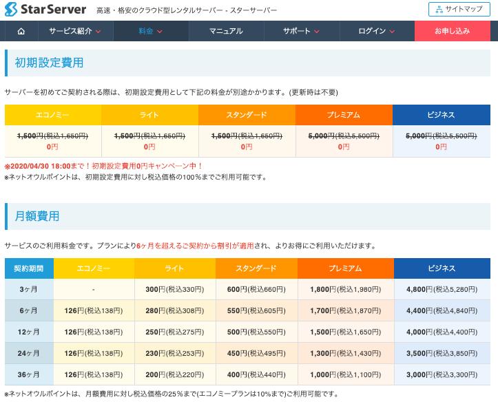スターサーバーのレンタルサーバーの料金プランと機能