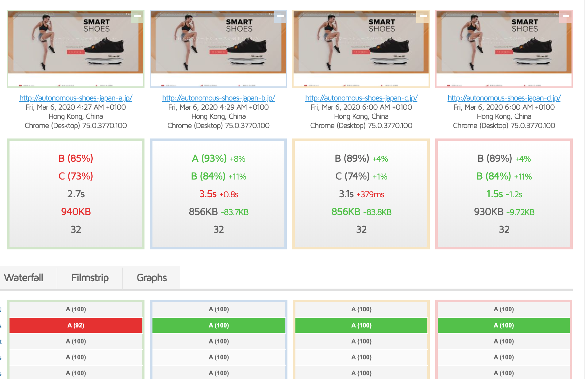 【レンタルサーバーの速度比較】おすすめ8社のサーバーの速度と安定性をデータ検証