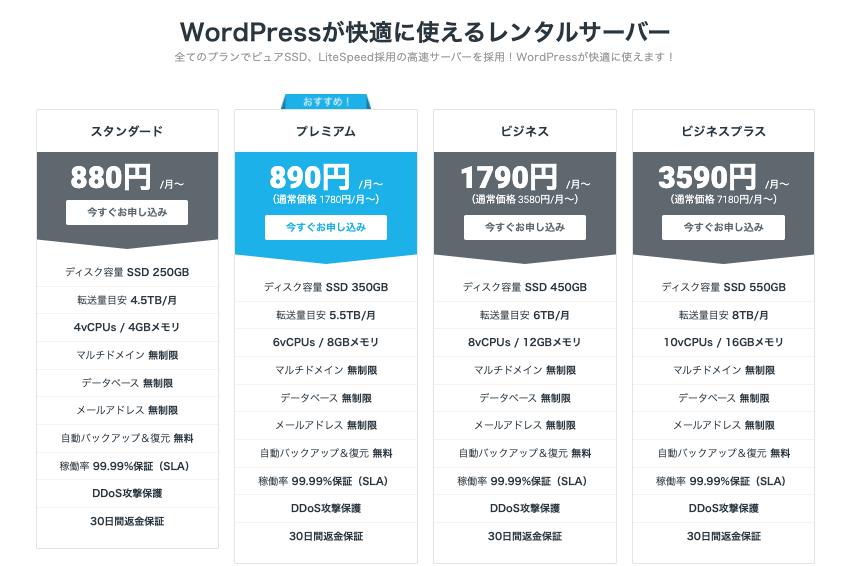 mixhostのWordpressについて:契約料金プラン・ディスク容量・データベース